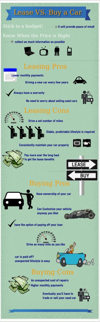 lease or buy a car